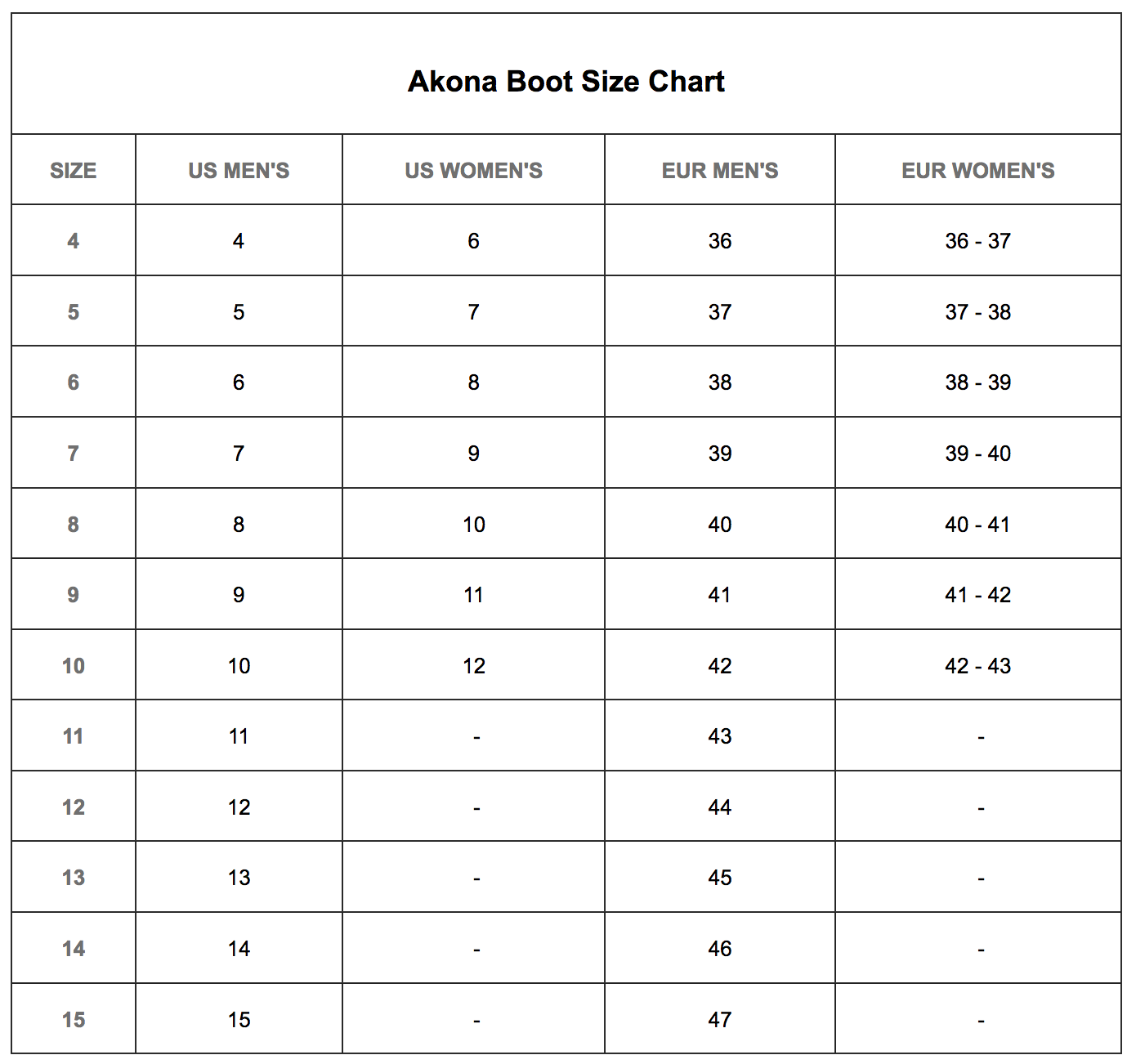 Female Size Chart for 2mm Tall Sock -