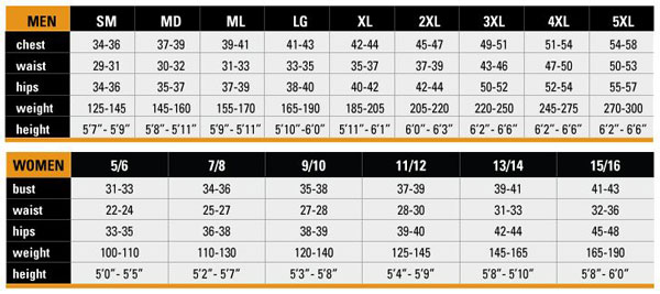 Female Size Chart for Front Zip Skin Suit  -