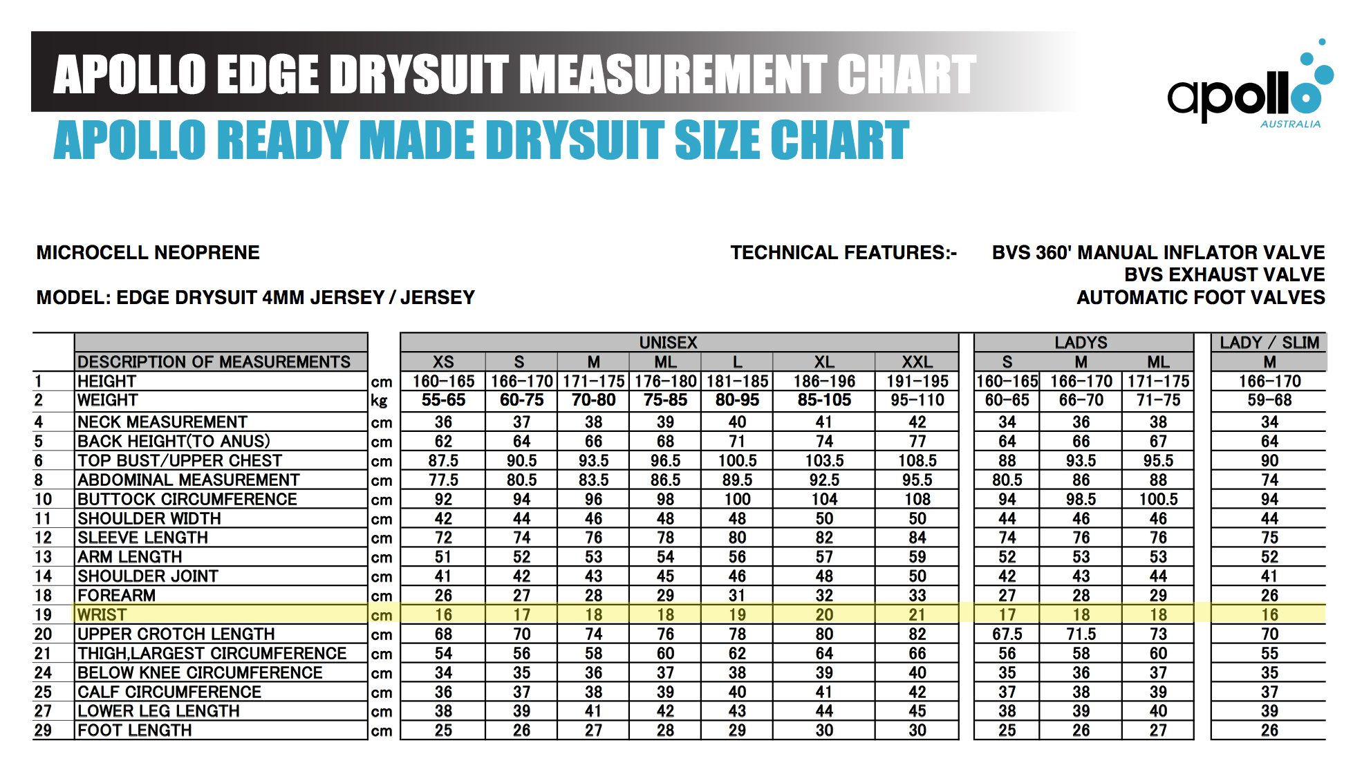 Female Size Chart for Bio Seal Wrists -