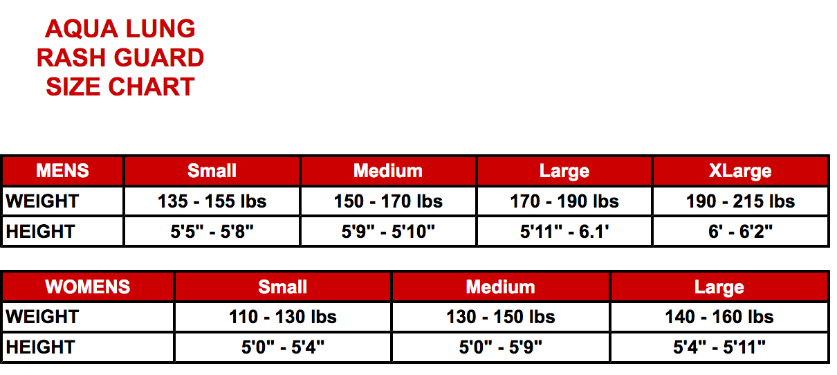 Female Size Chart for Men's Long Sleeve Galaxy Rashguard -
