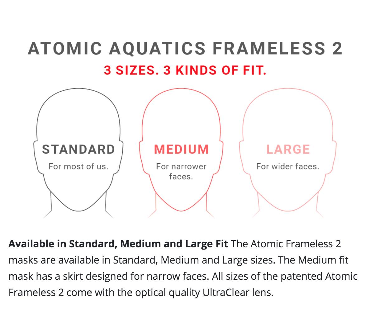 Female Size Chart for Frameless 2 Mask -