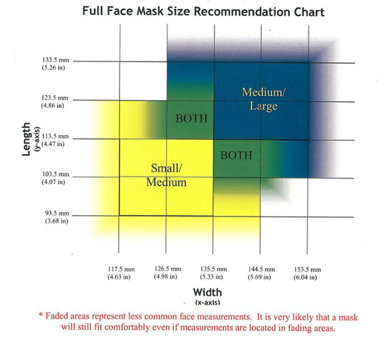 Female Size Chart for Neptune Space G.divers Integrated Mask -
