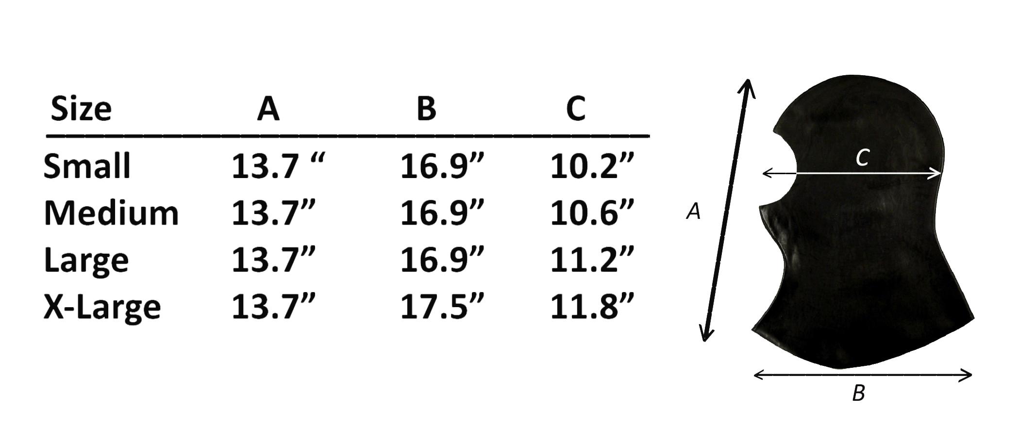Female Size Chart for Latex Hood -