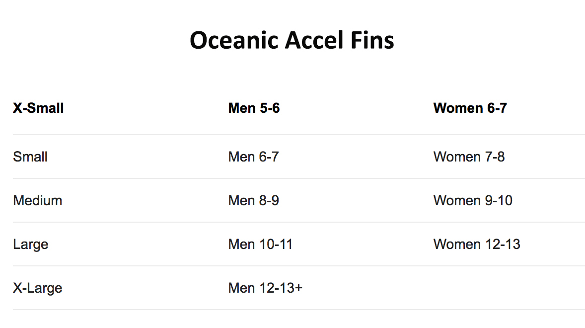 Female Size Chart for Accel Fin  -