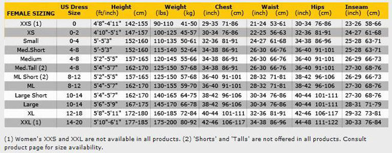 Female Size Chart for Cruiser 3mm Wetsuit -