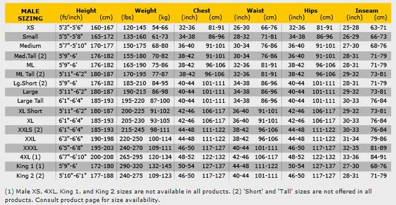 Click to view - Male Size Chart for Lycra Short Sleeve Top