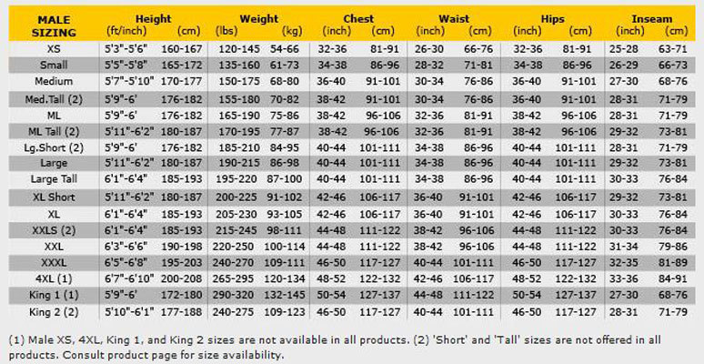Male Size Chart for Cruiser 3mm Wetsuit