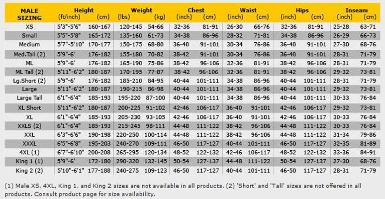 Size Chart for USED Liberator Drysuit XLS