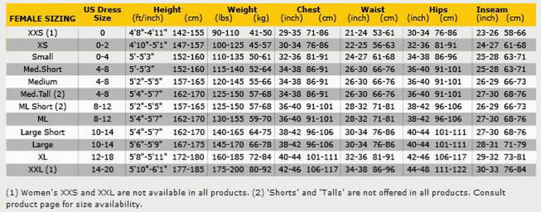Click to view - Female Size Chart for Spirit 3mm Wetsuit  -