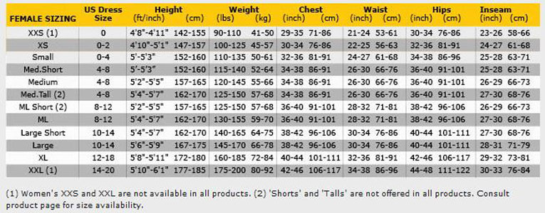 Click to view - Female Size Chart for Lycra Short Sleeve Top -