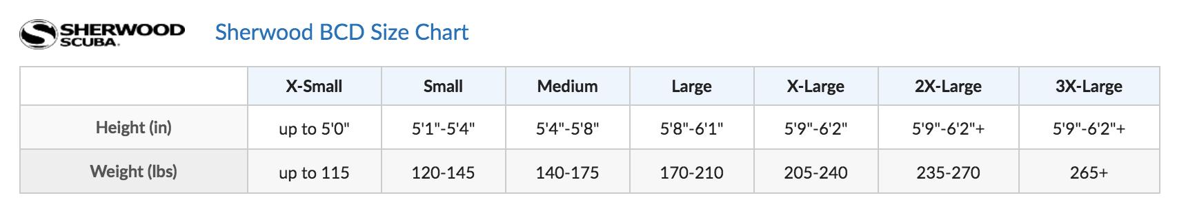 Female Size Chart for Avid 3 BCD -