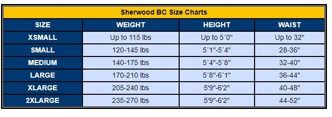 Female Size Chart for AVID 700 BCD -