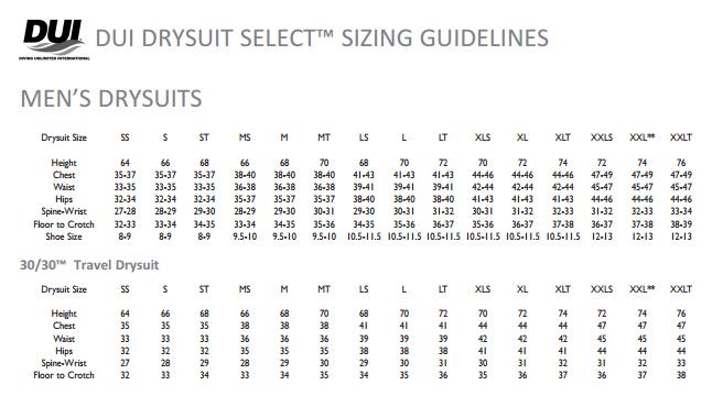 Female Size Chart for Yukon II Men's Drysuit -
