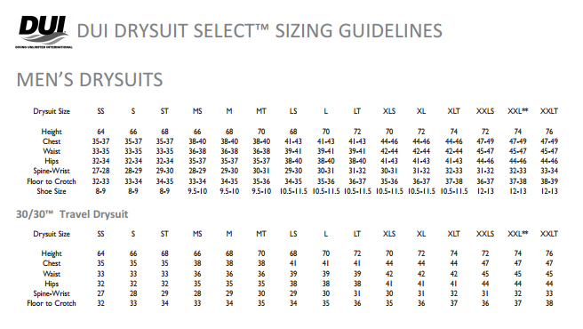 Female Size Chart for ACTIONWEAR PRO™ Pullover 300 -