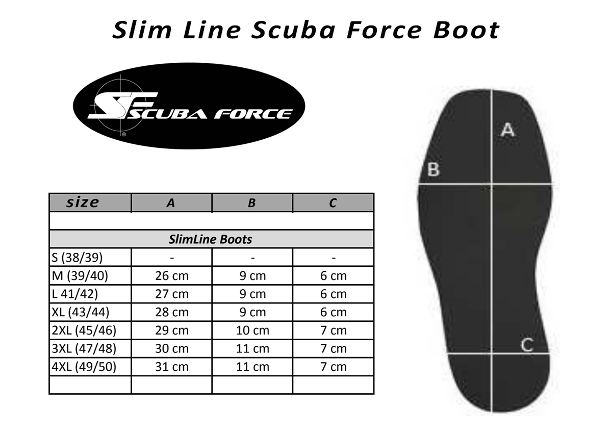 Female Size Chart for Slim Line Replacement Drysuit Boot -