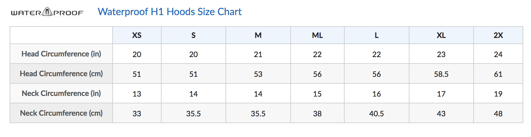 Female Size Chart for H1 5/7mm Hood-No BIB -