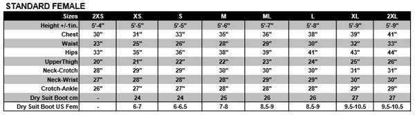 Click to view - Female Size Chart for W4 Wetsuit -