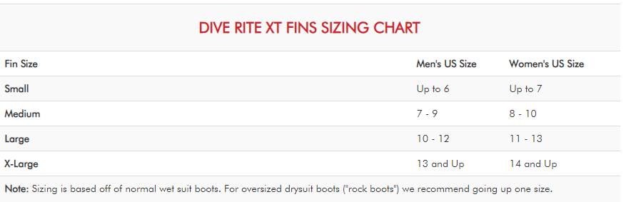 Click to view - Male Size Chart for XT Fins